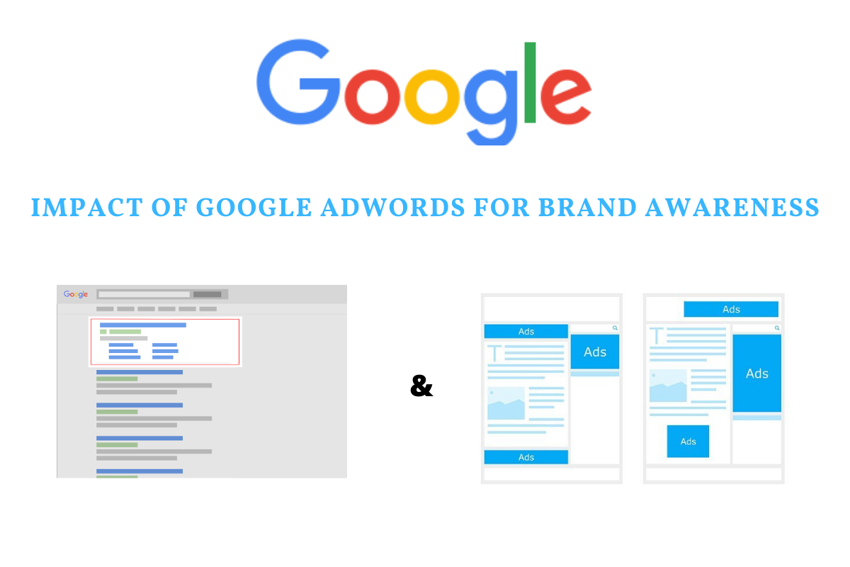 Impact of Google AdWords for Brand Awareness